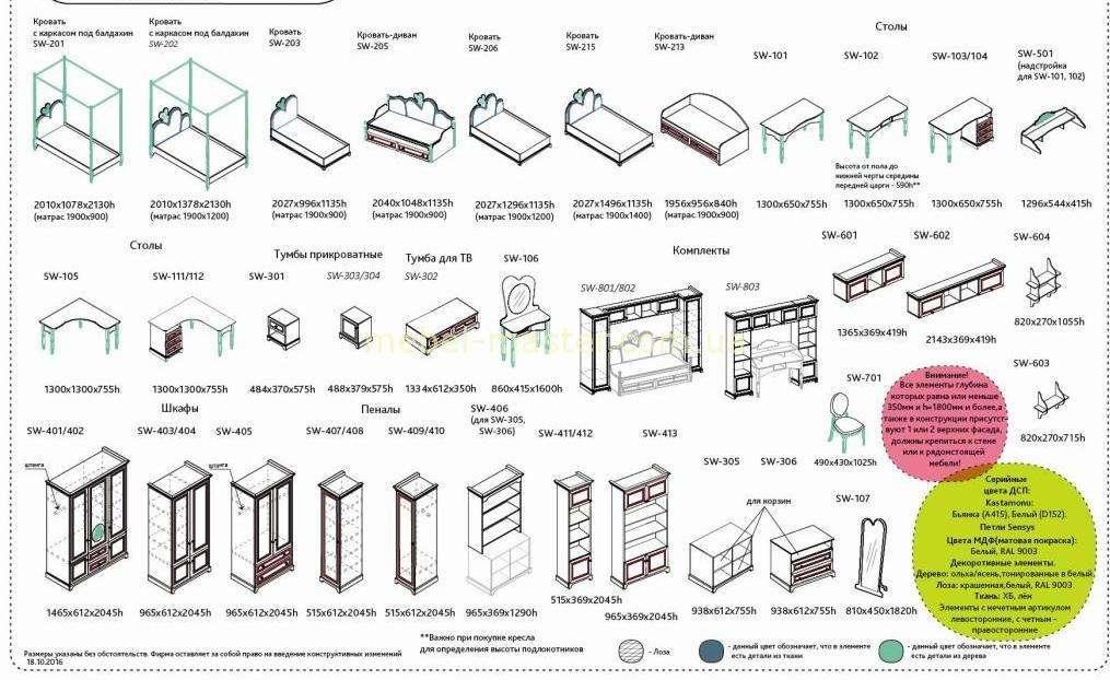 Схема мебели Белоснежка, Снайт