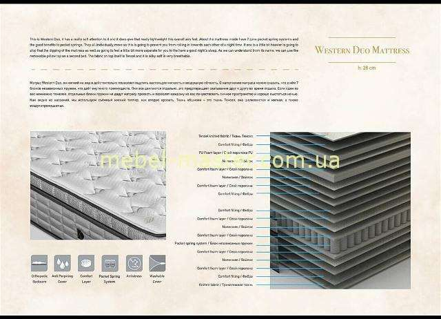 Раскладка материалов для изготовления матраса WESTERN DUO-32CM