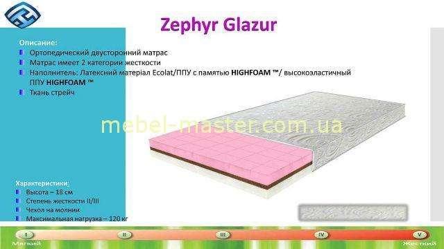 Ортопедический матрас Зефор массажным эффектом memory foam Highfoam ™