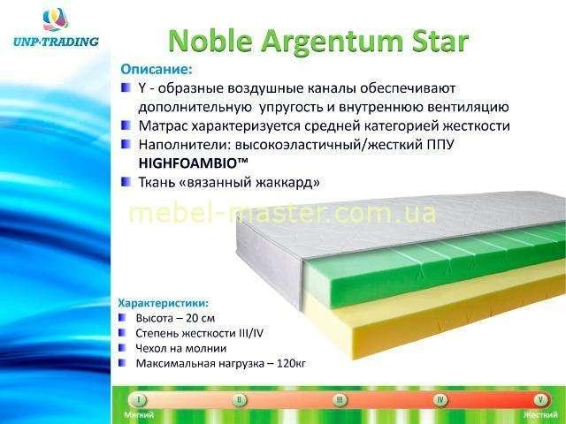 Наполнение матраса NOBLE Argentum Star